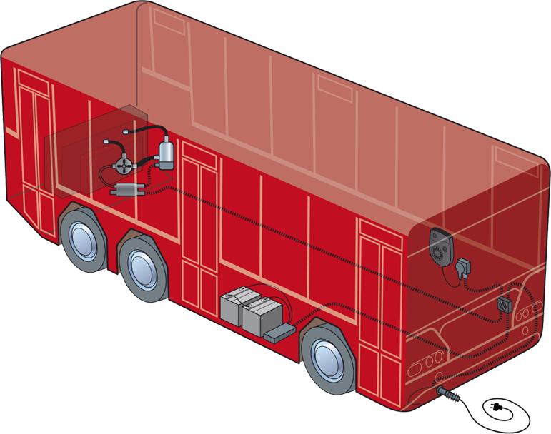 calix-transport